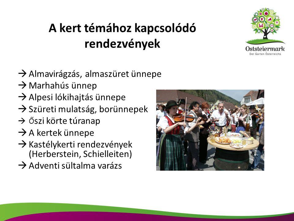  Almavirágzás, almaszüret ünnepe  Marhahús ünnep  Alpesi lókihajtás ünnepe  Szüreti mulatság, borünnepek  Ő szi körte túranap  A kertek ünnepe  Kastélykerti rendezvények (Herberstein, Schielleiten)  Adventi sültalma varázs A kert témához kapcsolódó rendezvények
