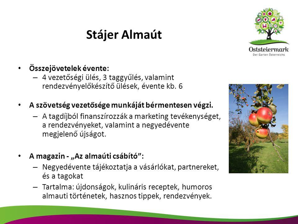 Stájer Almaút Összejövetelek évente: – 4 vezetőségi ülés, 3 taggyűlés, valamint rendezvényelőkészítő ülések, évente kb. 6 A szövetség vezetősége munká