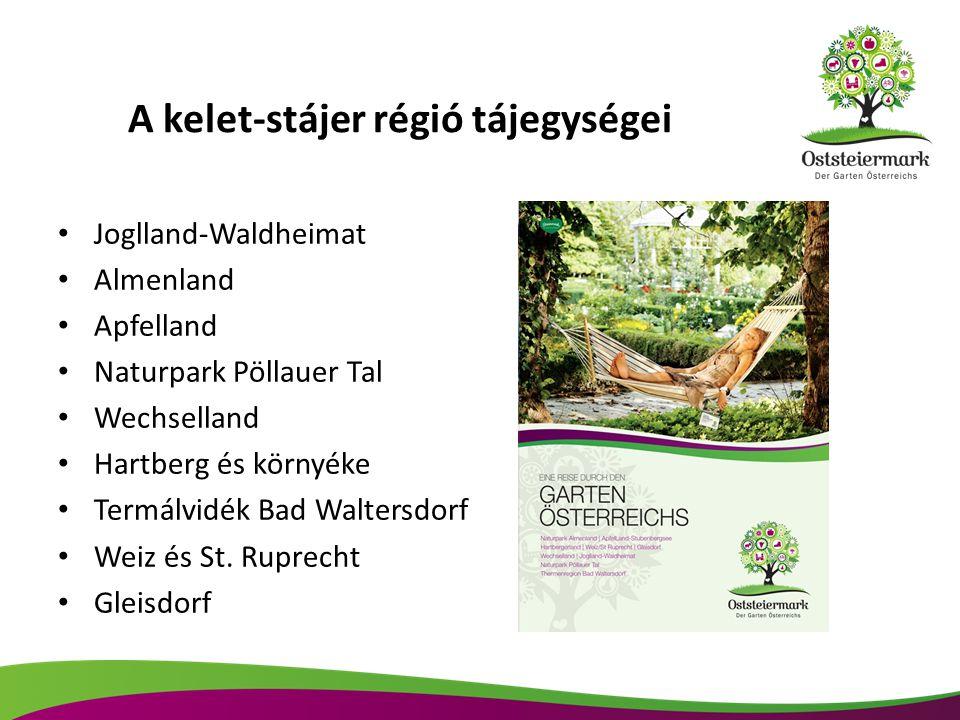 A kelet-stájer régió tájegységei Joglland-Waldheimat Almenland Apfelland Naturpark Pöllauer Tal Wechselland Hartberg és környéke Termálvidék Bad Waltersdorf Weiz és St.