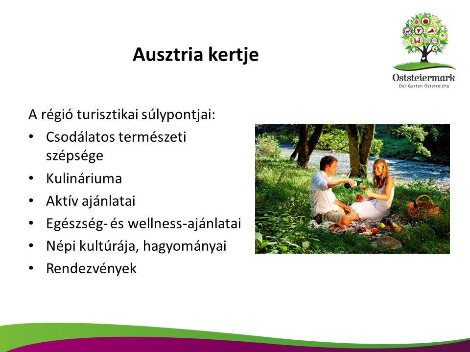 Ausztria kertje A régió turisztikai súlypontjai: Csodálatos természeti szépsége Kulináriuma Aktív ajánlatai Egészség- és wellness-ajánlatai Népi kultúrája, hagyományai Rendezvények