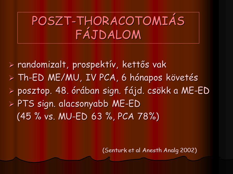 POSZT-THORACOTOMIÁS FÁJDALOM  randomizalt, prospektív, kettős vak  Th-ED ME/MU, IV PCA, 6 hónapos követés  posztop. 48. órában sign. fájd. csökk a