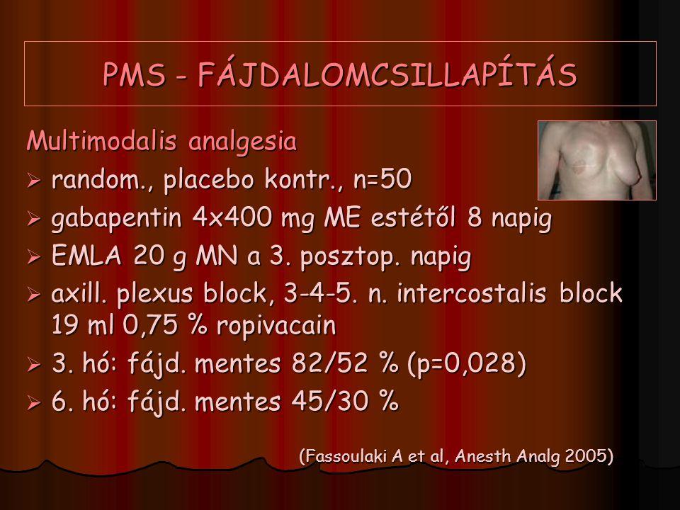 PMS - FÁJDALOMCSILLAPÍTÁS Multimodalis analgesia  random., placebo kontr., n=50  gabapentin 4x400 mg ME estétől 8 napig  EMLA 20 g MN a 3. posztop.