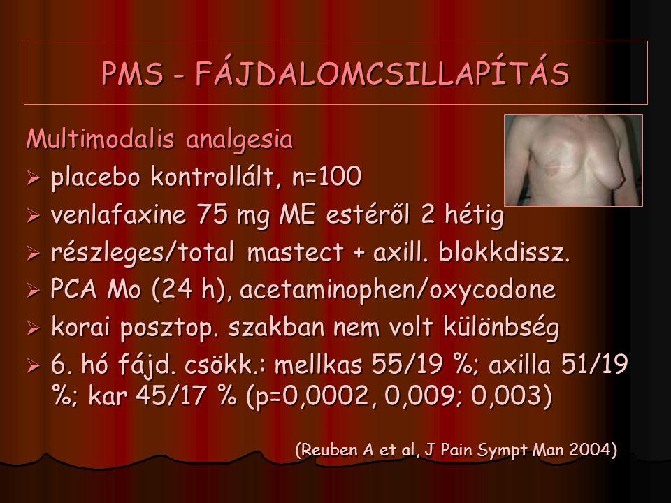 PMS - FÁJDALOMCSILLAPÍTÁS Multimodalis analgesia  placebo kontrollált, n=100  venlafaxine 75 mg ME estéről 2 hétig  részleges/total mastect + axill