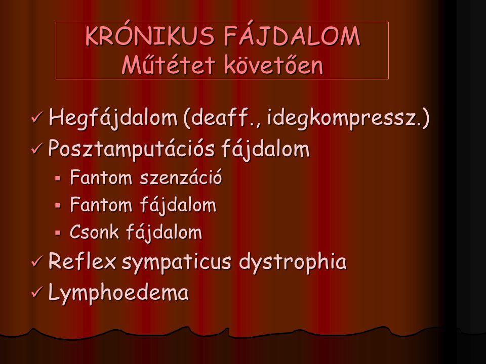 KRÓNIKUS FÁJDALOM Műtétet követően Hegfájdalom (deaff., idegkompressz.) Hegfájdalom (deaff., idegkompressz.) Posztamputációs fájdalom Posztamputációs
