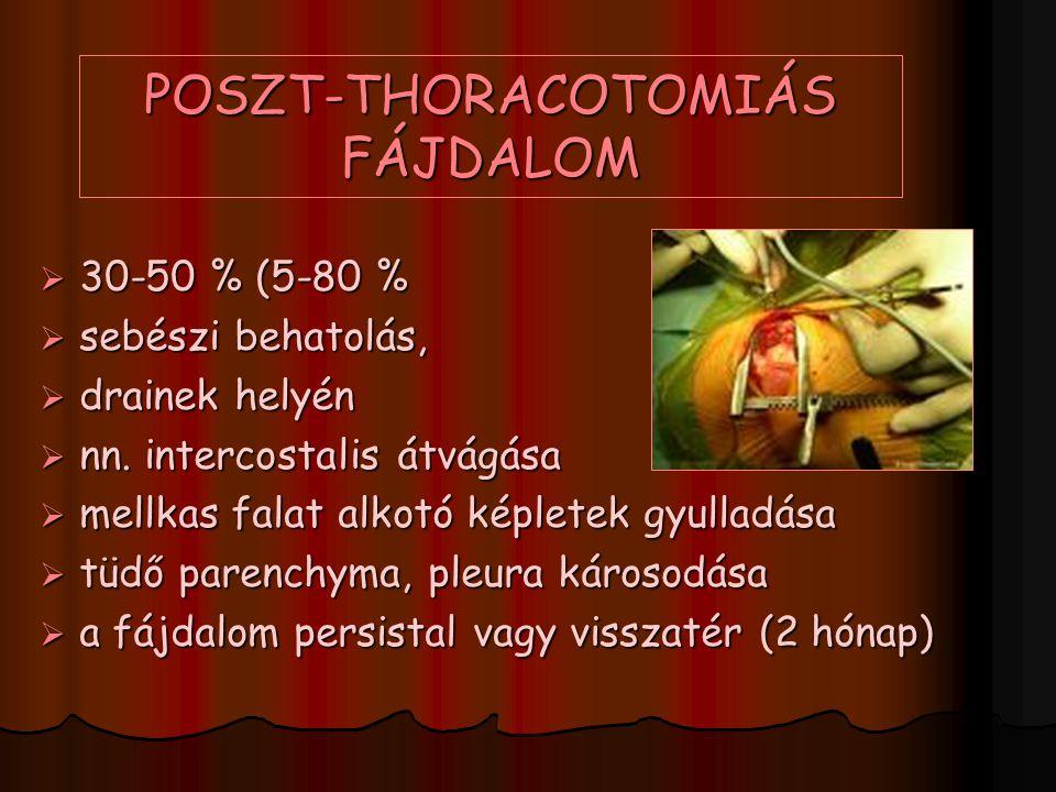  30-50 % (5-80 %  sebészi behatolás,  drainek helyén  nn. intercostalis átvágása  mellkas falat alkotó képletek gyulladása  tüdő parenchyma, ple