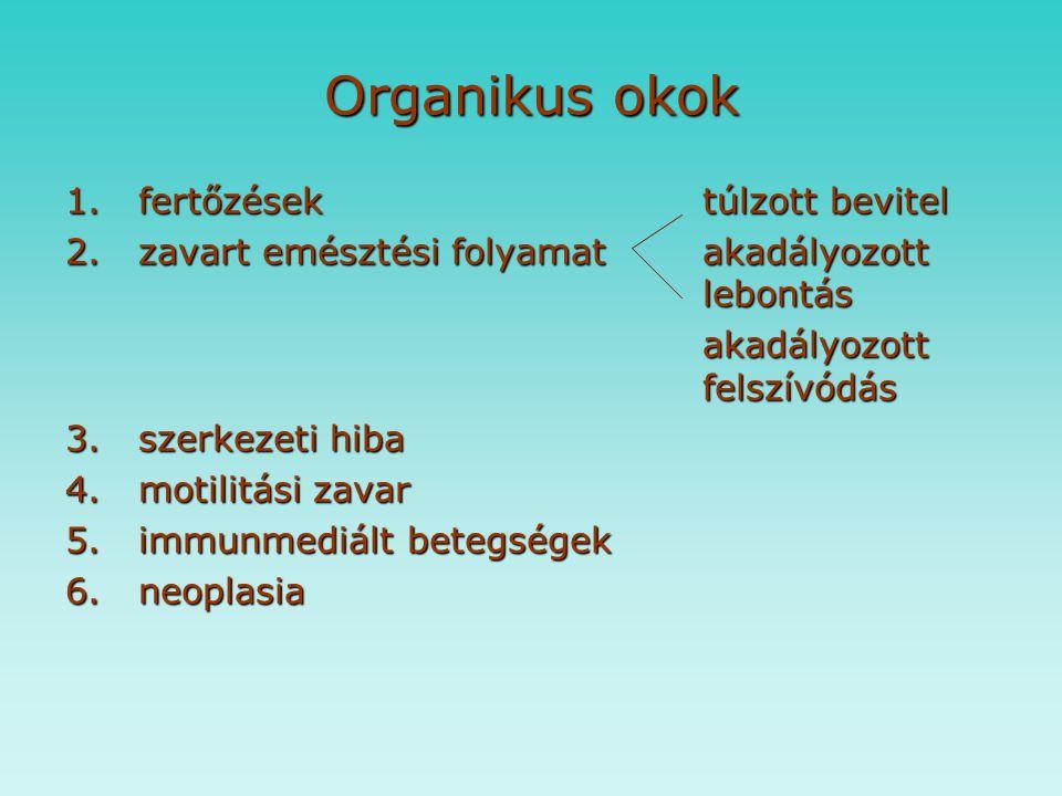 Organikus okok 1.fertőzésektúlzott bevitel 2.zavart emésztési folyamatakadályozott lebontás akadályozott felszívódás 3.szerkezeti hiba 4.motilitási zavar 5.immunmediált betegségek 6.neoplasia