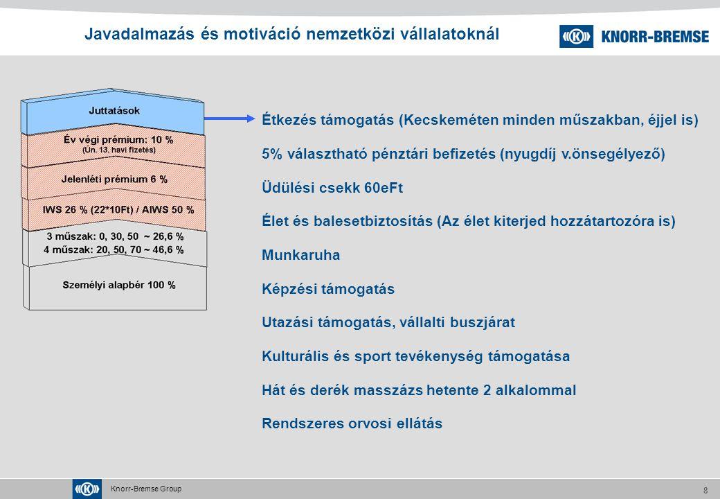 Knorr-Bremse Group 8 Javadalmazás és motiváció nemzetközi vállalatoknál Étkezés támogatás (Kecskeméten minden műszakban, éjjel is) 5% választható pénztári befizetés (nyugdíj v.önsegélyező) Üdülési csekk 60eFt Élet és balesetbiztosítás (Az élet kiterjed hozzátartozóra is) Munkaruha Képzési támogatás Utazási támogatás, vállalti buszjárat Kulturális és sport tevékenység támogatása Hát és derék masszázs hetente 2 alkalommal Rendszeres orvosi ellátás