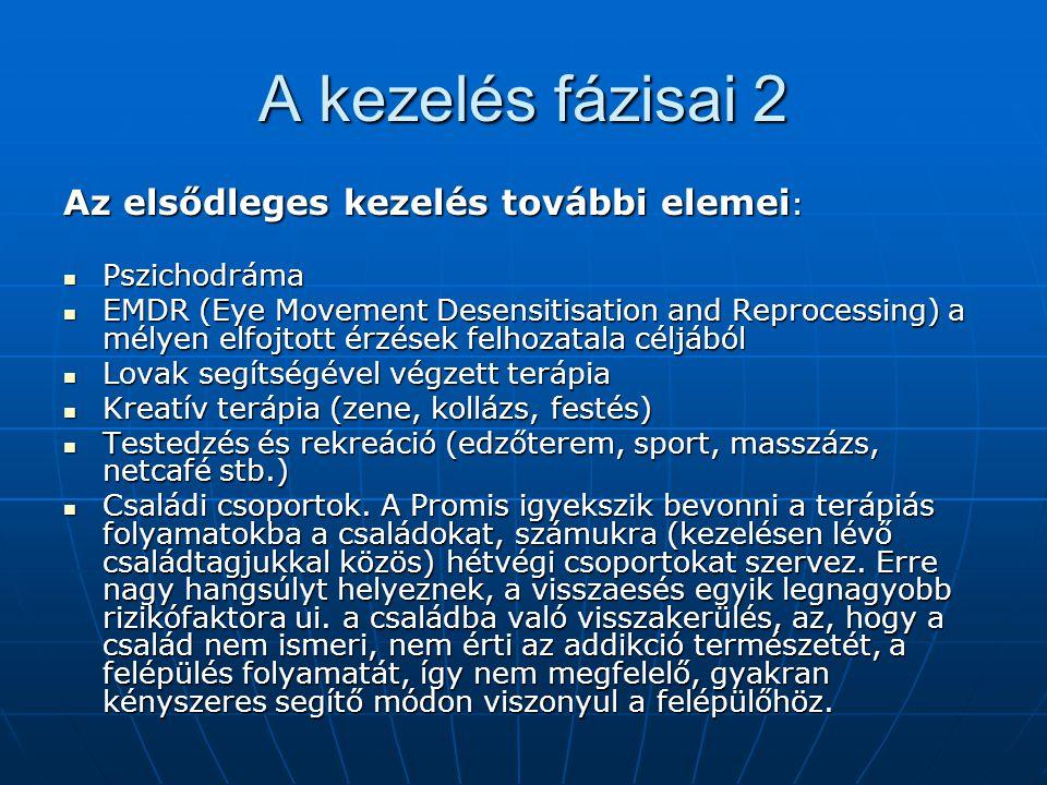 A kezelés fázisai 2 Az elsődleges kezelés további elemei : Pszichodráma Pszichodráma EMDR (Eye Movement Desensitisation and Reprocessing) a mélyen elf