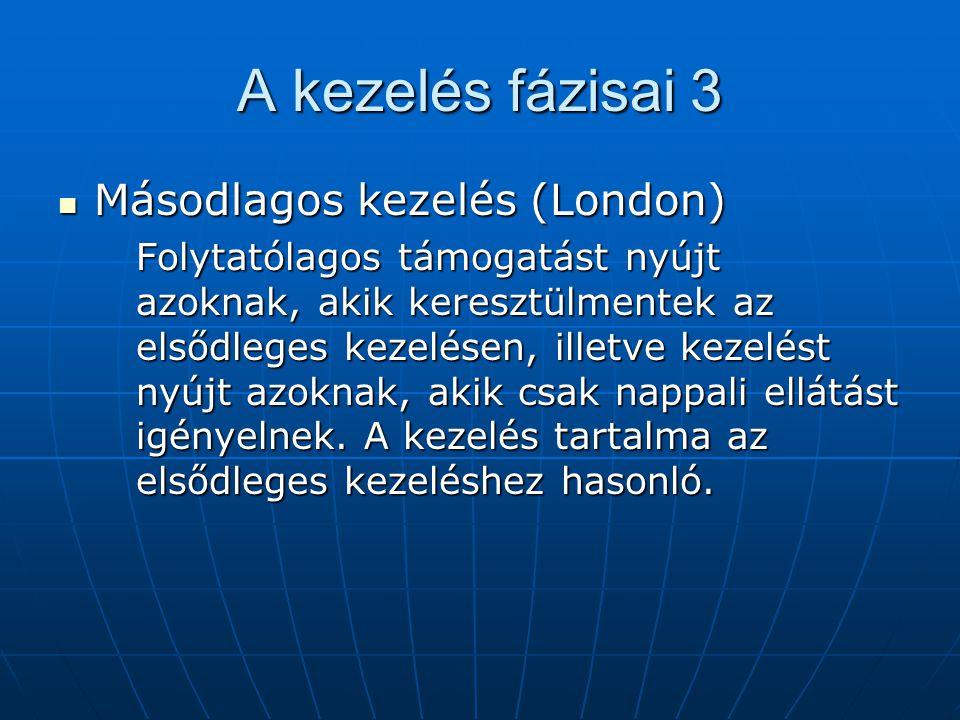 A kezelés fázisai 3 Másodlagos kezelés (London) Másodlagos kezelés (London) Folytatólagos támogatást nyújt azoknak, akik keresztülmentek az elsődleges