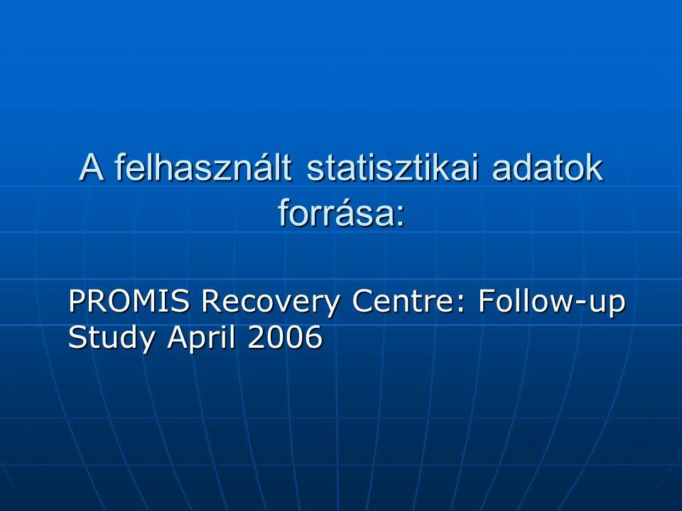 A felhasznált statisztikai adatok forrása: PROMIS Recovery Centre: Follow-up Study April 2006