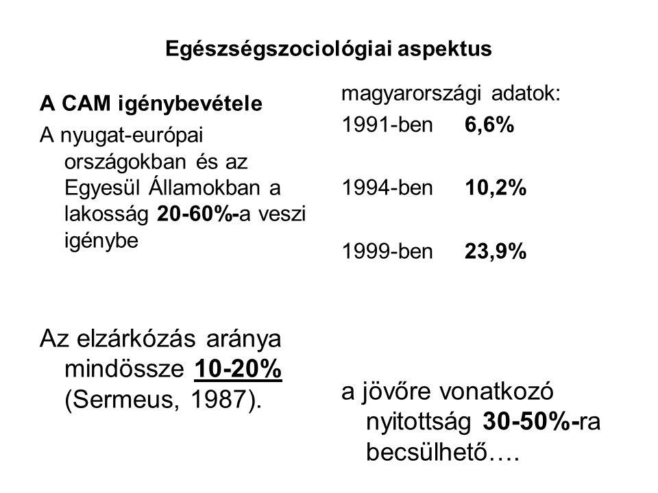 Egészségszociológiai aspektus A CAM igénybevétele A nyugat-európai országokban és az Egyesül Államokban a lakosság 20-60%-a veszi igénybe Az elzárkózás aránya mindössze 10-20% (Sermeus, 1987).