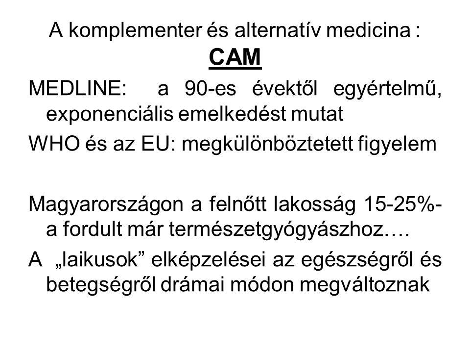 A komplementer és alternatív medicina : CAM MEDLINE: a 90-es évektől egyértelmű, exponenciális emelkedést mutat WHO és az EU: megkülönböztetett figyelem Magyarországon a felnőtt lakosság 15-25%- a fordult már természetgyógyászhoz….