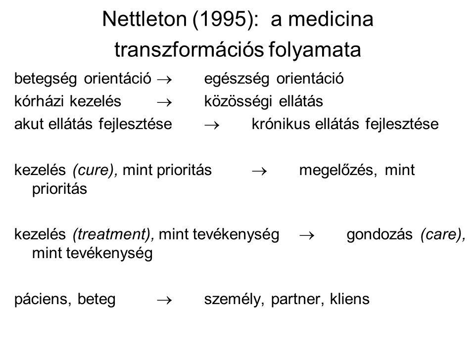 Nettleton (1995): a medicina transzformációs folyamata betegség orientáció  egészség orientáció kórházi kezelés  közösségi ellátás akut ellátás fejlesztése  krónikus ellátás fejlesztése kezelés (cure), mint prioritás  megelőzés, mint prioritás kezelés (treatment), mint tevékenység  gondozás (care), mint tevékenység páciens, beteg  személy, partner, kliens