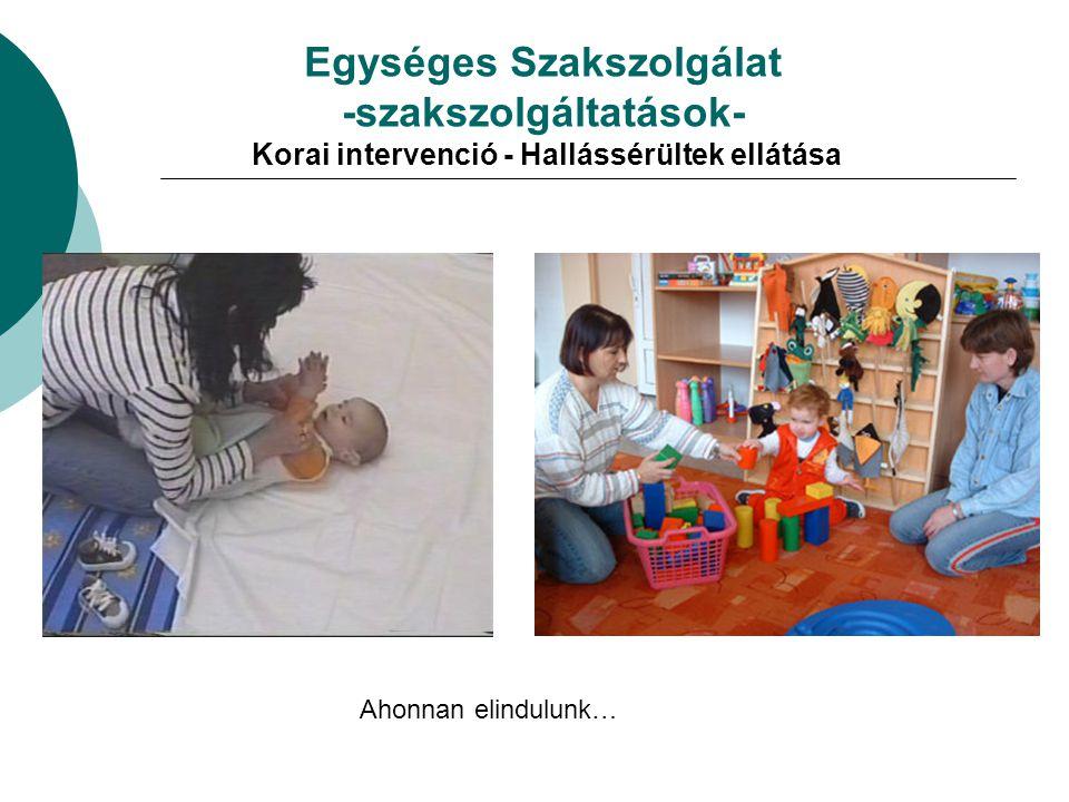 Egységes Szakszolgálat -szakszolgáltatások- Korai intervenció - Hallássérültek ellátása Ahonnan elindulunk…