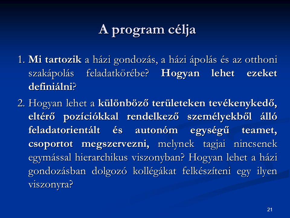21 A program célja 1. Mi tartozik a házi gondozás, a házi ápolás és az otthoni szakápolás feladatkörébe? Hogyan lehet ezeket definiálni? 2. Hogyan leh