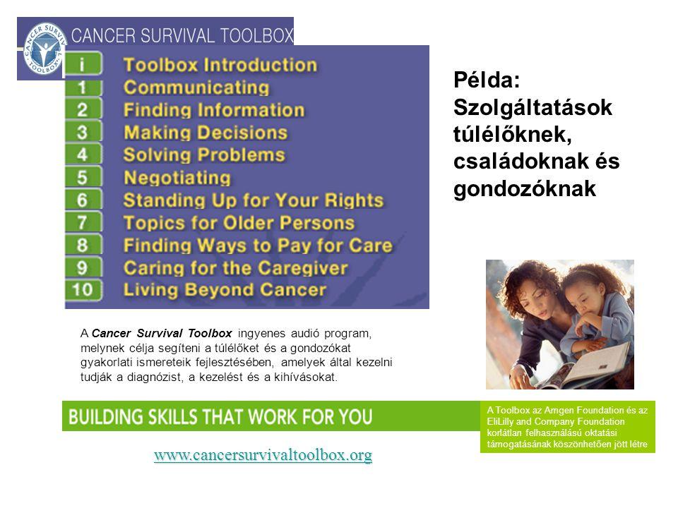 Példa: Szolgáltatások túlélőknek, családoknak és gondozóknak www.cancersurvivaltoolbox.org A Cancer Survival Toolbox ingyenes audió program, melynek c