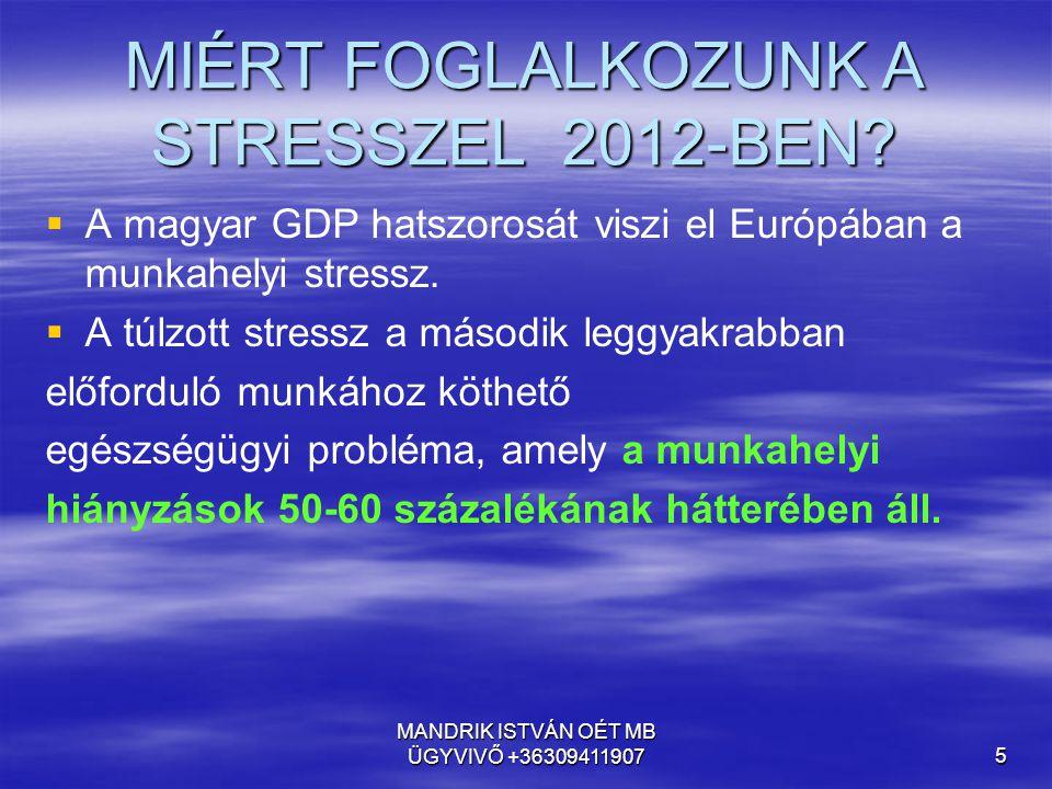 MANDRIK ISTVÁN OÉT MB ÜGYVIVŐ +363094119075 MIÉRT FOGLALKOZUNK A STRESSZEL 2012-BEN?   A magyar GDP hatszorosát viszi el Európában a munkahelyi stre