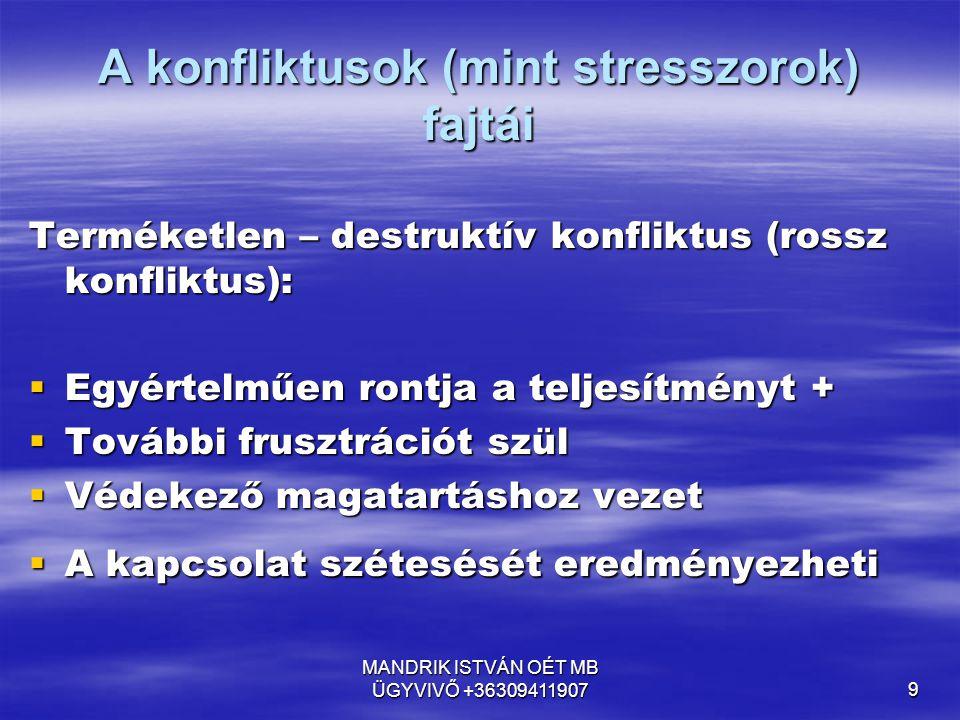 MANDRIK ISTVÁN OÉT MB ÜGYVIVŐ +363094119079 A konfliktusok (mint stresszorok) fajtái Terméketlen – destruktív konfliktus (rossz konfliktus):  Egyérte