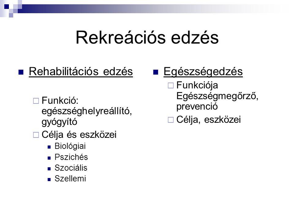 Rekreációs edzés Rehabilitációs edzés  Funkció: egészséghelyreállító, gyógyító  Célja és eszközei Biológiai Pszichés Szociális Szellemi Egészségedzé
