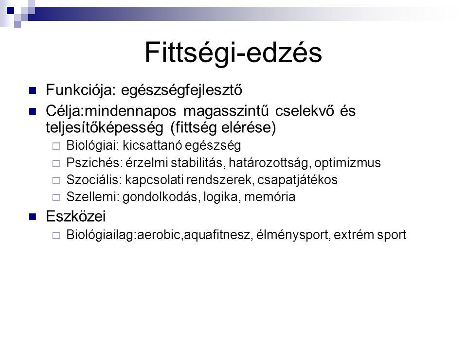Fittségi-edzés Funkciója: egészségfejlesztő Célja:mindennapos magasszintű cselekvő és teljesítőképesség (fittség elérése)  Biológiai: kicsattanó egés