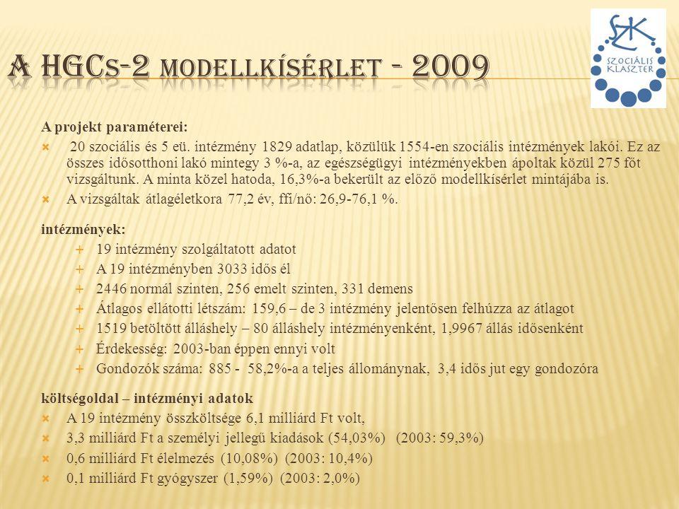 A projekt paraméterei:  20 szociális és 5 eü. intézmény 1829 adatlap, közülük 1554-en szociális intézmények lakói. Ez az összes idősotthoni lakó mint