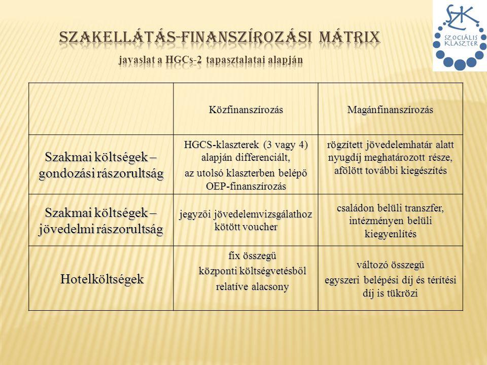 KözfinanszírozásMagánfinanszírozás Szakmai költségek – gondozási rászorultság HGCS-klaszterek (3 vagy 4) alapján differenciált, az utolsó klaszterben