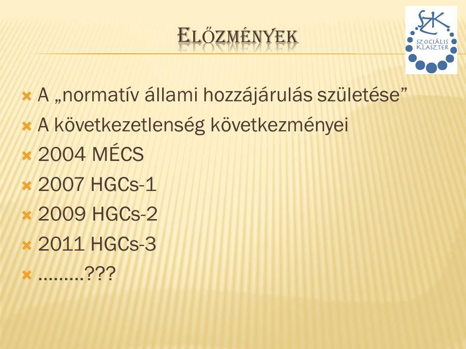 """ A """"normatív állami hozzájárulás születése""""  A következetlenség következményei  2004 MÉCS  2007 HGCs-1  2009 HGCs-2  2011 HGCs-3  ………???"""