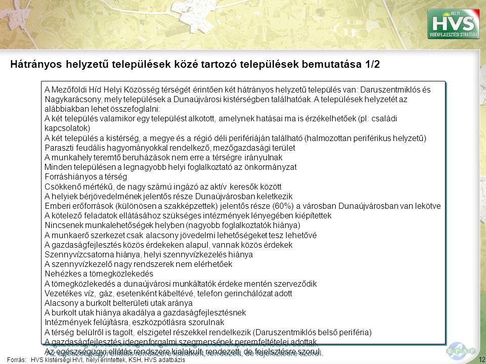 12 A Mezőföldi Híd Helyi Közösség térségét érintően két hátrányos helyzetű település van: Daruszentmiklós és Nagykarácsony, mely települések a Dunaújvárosi kistérségben találhatóak.