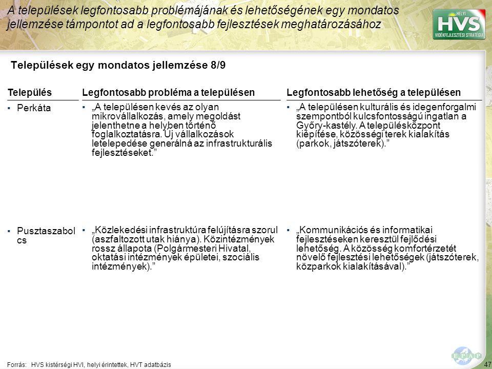 """47 Települések egy mondatos jellemzése 8/9 A települések legfontosabb problémájának és lehetőségének egy mondatos jellemzése támpontot ad a legfontosabb fejlesztések meghatározásához Forrás:HVS kistérségi HVI, helyi érintettek, HVT adatbázis TelepülésLegfontosabb probléma a településen ▪Perkáta ▪""""A településen kevés az olyan mikrovállalkozás, amely megoldást jelenthetne a helyben történő foglalkoztatásra."""