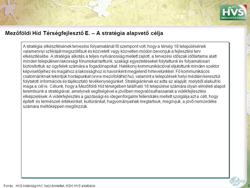 57 ▪Nemzetiségi hagyományok ápolása Forrás:HVS kistérségi HVI, helyi érintettek, HVS adatbázis Az egyes fejlesztési intézkedésekre allokált támogatási források nagysága 6/11 A legtöbb forrás – 90,000 EUR – a(z) Halgazdálkodás, halászati, horgászati tevékenységek és szolgáltatások fejlesztése fejlesztési intézkedésre lett allokálva Fejlesztési intézkedés ▪Társadalmi felelősség erősítése, prevenciós tevékenységek támogatása ▪Környezettudatosság erősítése ▪Fenntartható együttműködési formák, térségi és nemzetközi kapcsolatok ápolása és építése Fő fejlesztési prioritás: Társadalmi tőke erősítése Allokált forrás (EUR) 45,000 25,000 20,000 117,000