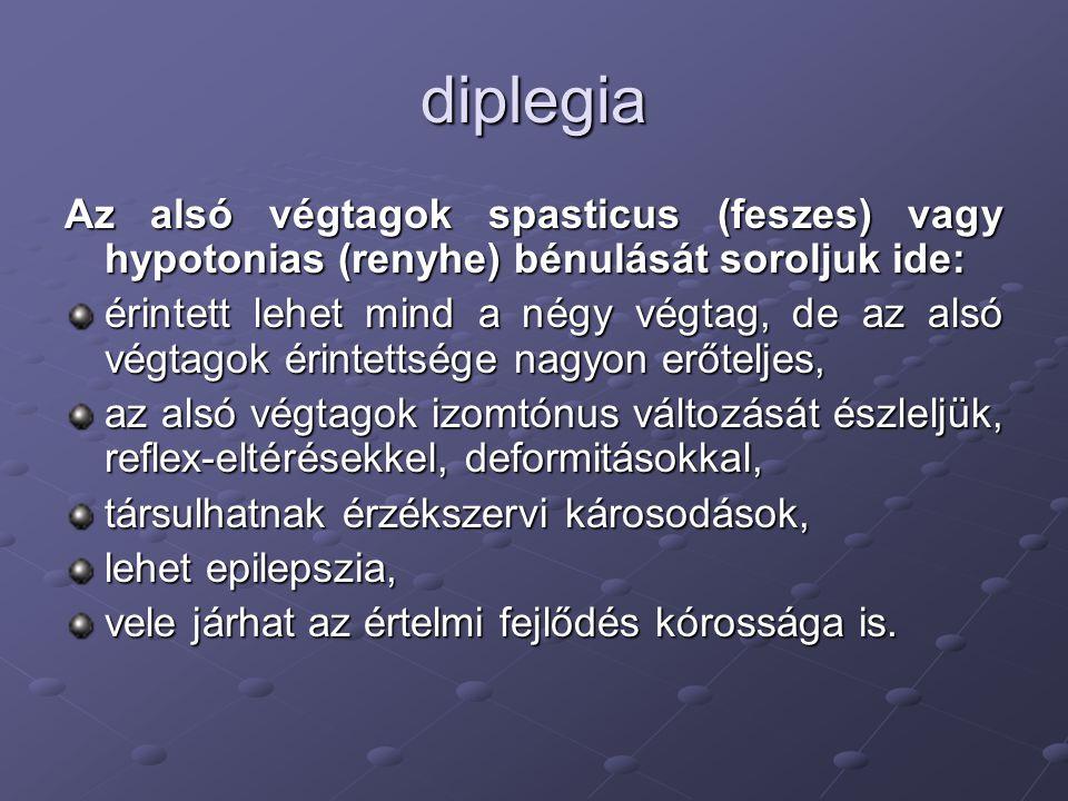 diplegia Az alsó végtagok spasticus (feszes) vagy hypotonias (renyhe) bénulását soroljuk ide: érintett lehet mind a négy végtag, de az alsó végtagok é