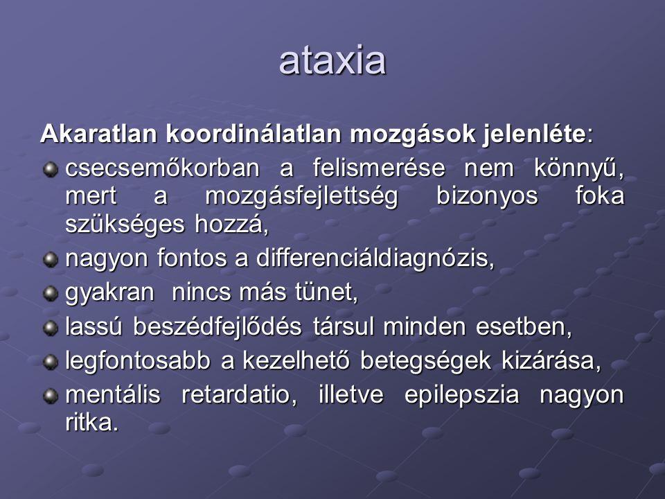 ataxia Akaratlan koordinálatlan mozgások jelenléte: csecsemőkorban a felismerése nem könnyű, mert a mozgásfejlettség bizonyos foka szükséges hozzá, na