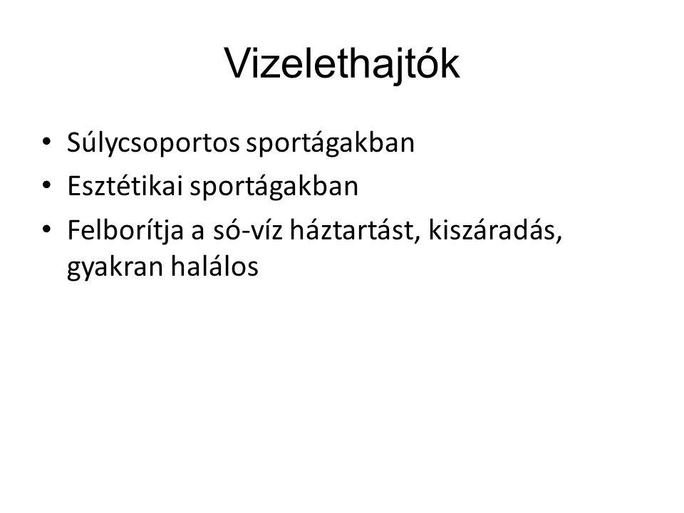 Vizelethajtók Súlycsoportos sportágakban Esztétikai sportágakban Felborítja a só-víz háztartást, kiszáradás, gyakran halálos