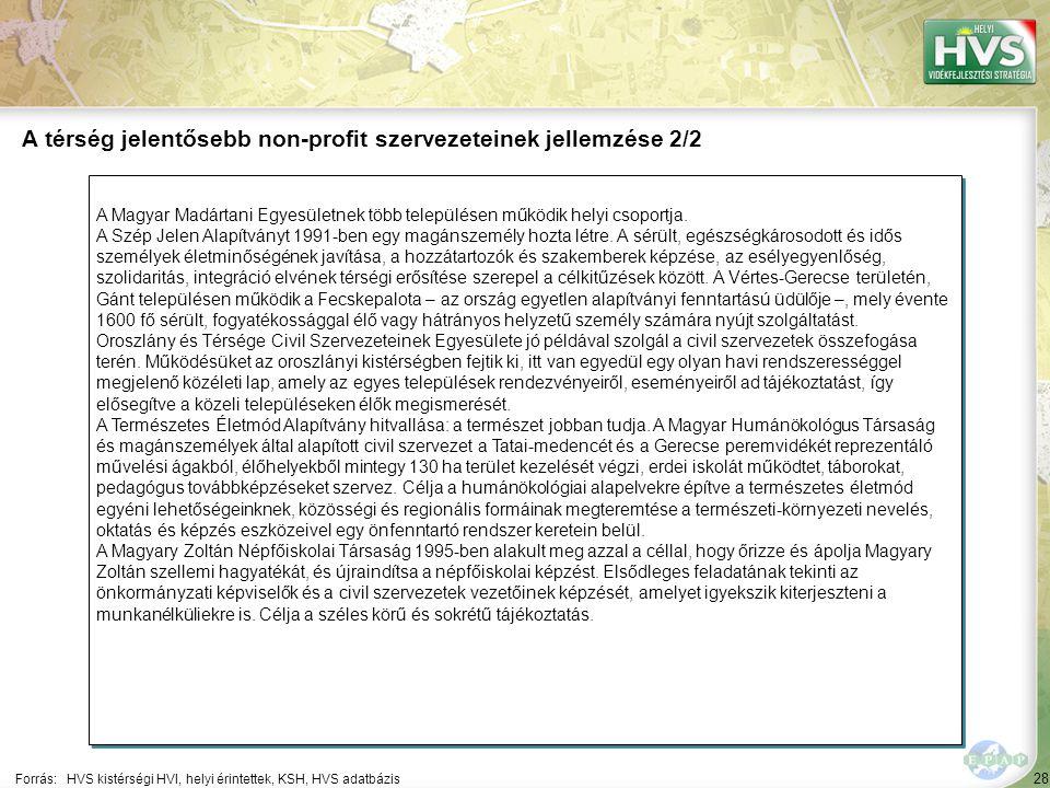 28 A Magyar Madártani Egyesületnek több településen működik helyi csoportja. A Szép Jelen Alapítványt 1991-ben egy magánszemély hozta létre. A sérült,