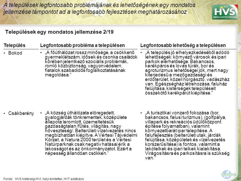 47 Települések egy mondatos jellemzése 2/19 A települések legfontosabb problémájának és lehetőségének egy mondatos jellemzése támpontot ad a legfontos