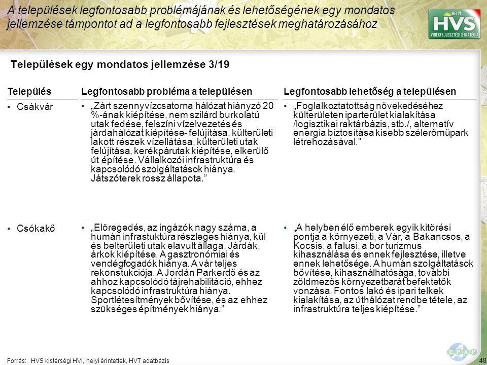 48 Települések egy mondatos jellemzése 3/19 A települések legfontosabb problémájának és lehetőségének egy mondatos jellemzése támpontot ad a legfontos