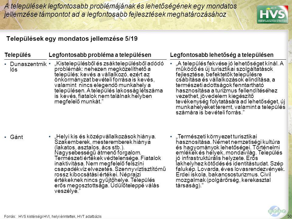 50 Települések egy mondatos jellemzése 5/19 A települések legfontosabb problémájának és lehetőségének egy mondatos jellemzése támpontot ad a legfontos