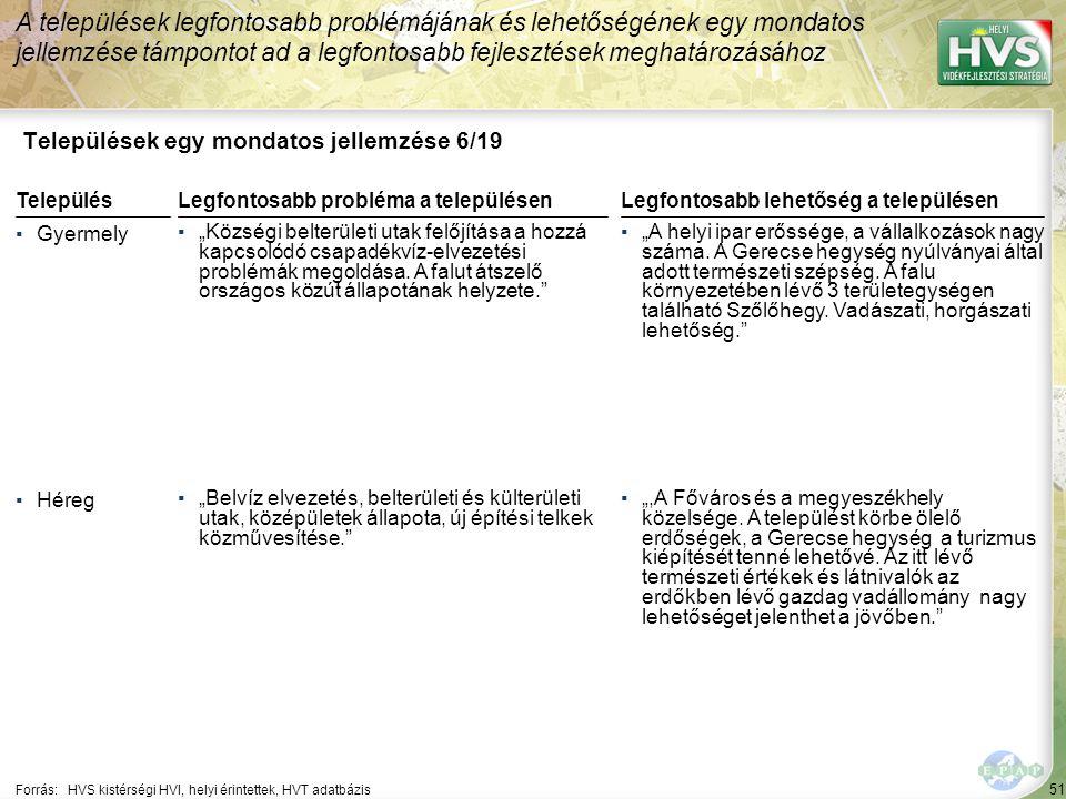 51 Települések egy mondatos jellemzése 6/19 A települések legfontosabb problémájának és lehetőségének egy mondatos jellemzése támpontot ad a legfontos