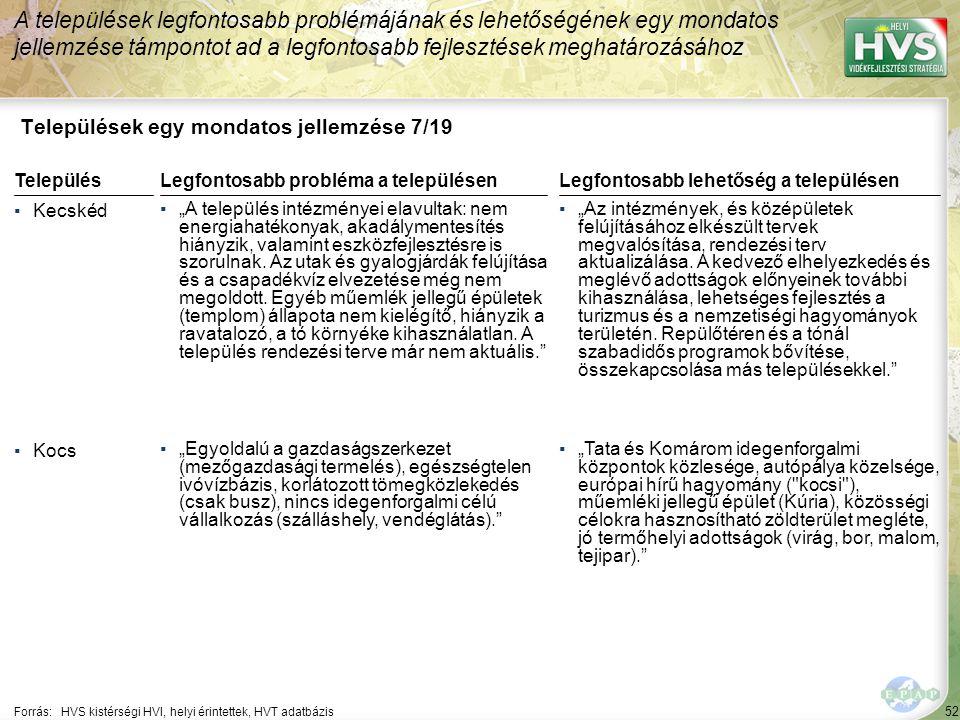 52 Települések egy mondatos jellemzése 7/19 A települések legfontosabb problémájának és lehetőségének egy mondatos jellemzése támpontot ad a legfontos