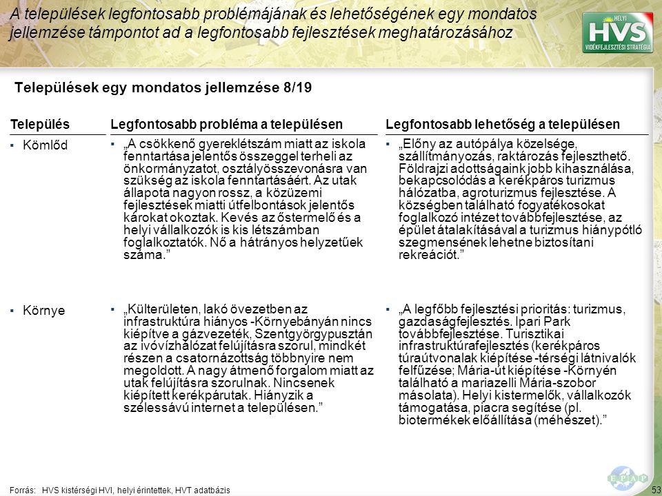 53 Települések egy mondatos jellemzése 8/19 A települések legfontosabb problémájának és lehetőségének egy mondatos jellemzése támpontot ad a legfontos