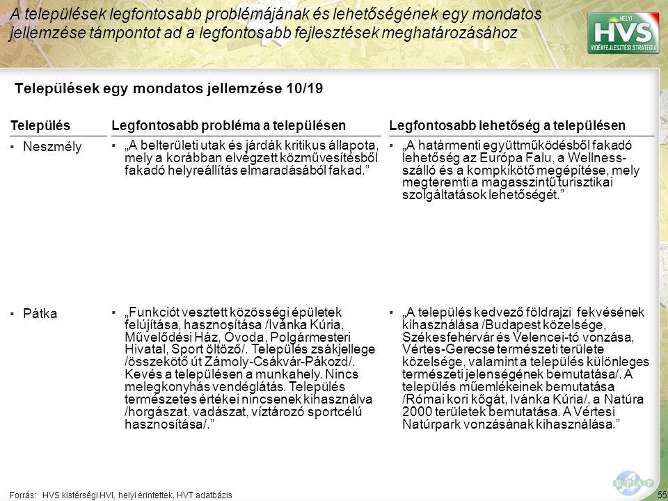55 Települések egy mondatos jellemzése 10/19 A települések legfontosabb problémájának és lehetőségének egy mondatos jellemzése támpontot ad a legfonto