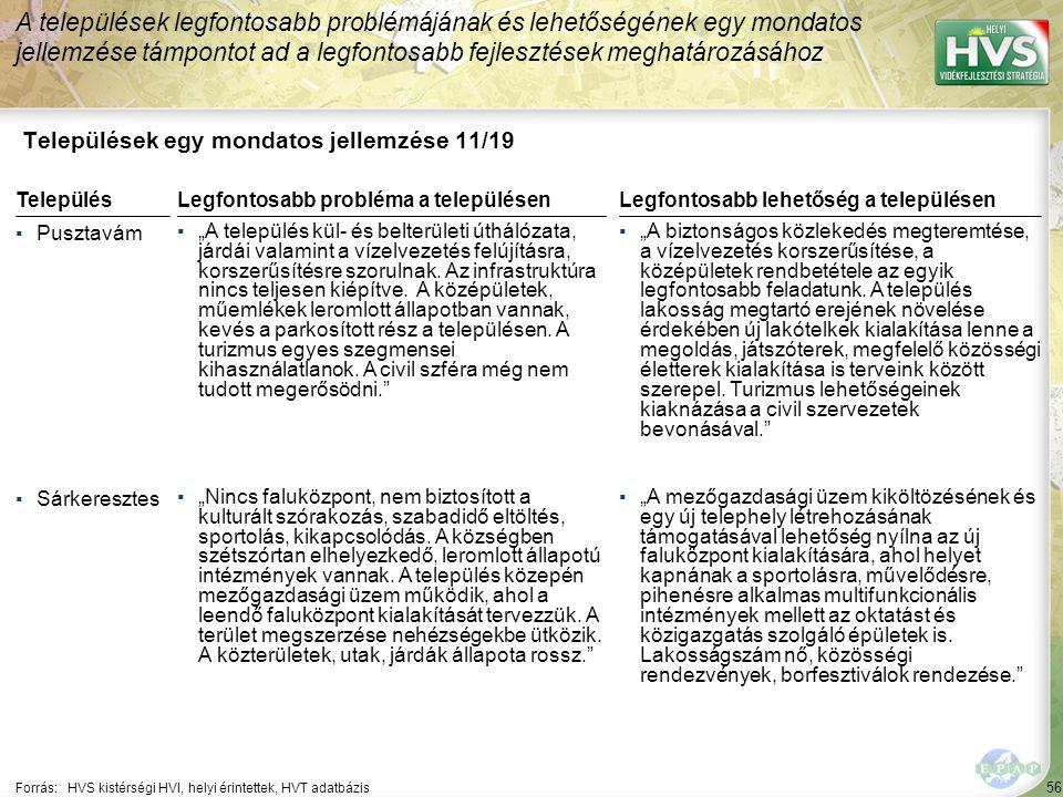 56 Települések egy mondatos jellemzése 11/19 A települések legfontosabb problémájának és lehetőségének egy mondatos jellemzése támpontot ad a legfonto