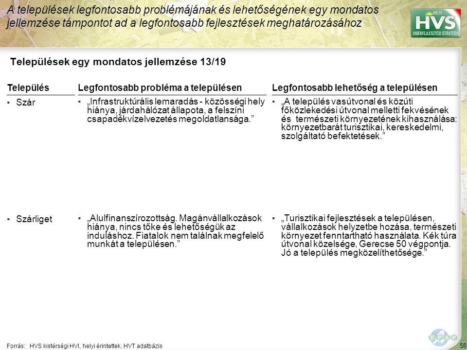 58 Települések egy mondatos jellemzése 13/19 A települések legfontosabb problémájának és lehetőségének egy mondatos jellemzése támpontot ad a legfonto