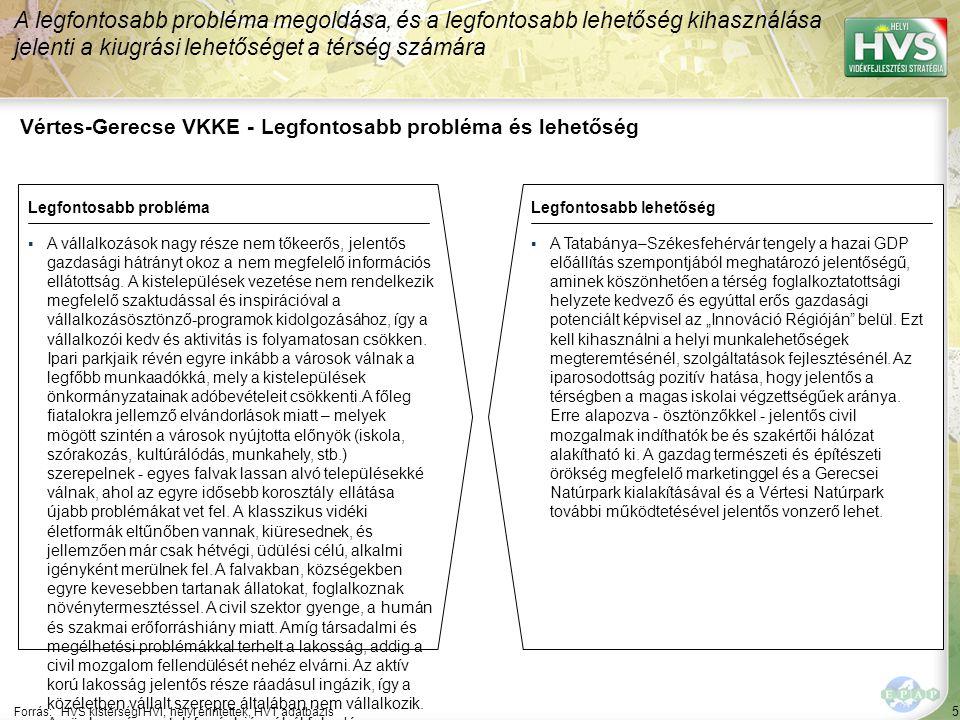 5 Vértes-Gerecse VKKE - Legfontosabb probléma és lehetőség A legfontosabb probléma megoldása, és a legfontosabb lehetőség kihasználása jelenti a kiugr