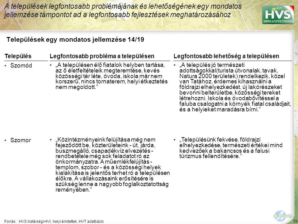 59 Települések egy mondatos jellemzése 14/19 A települések legfontosabb problémájának és lehetőségének egy mondatos jellemzése támpontot ad a legfonto