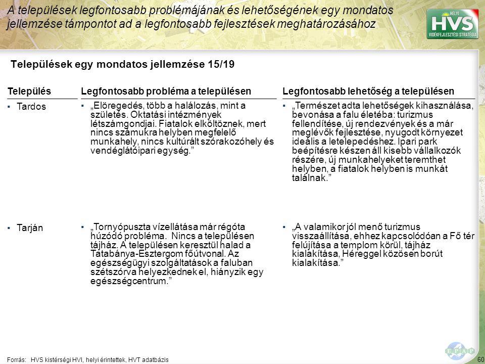 60 Települések egy mondatos jellemzése 15/19 A települések legfontosabb problémájának és lehetőségének egy mondatos jellemzése támpontot ad a legfonto