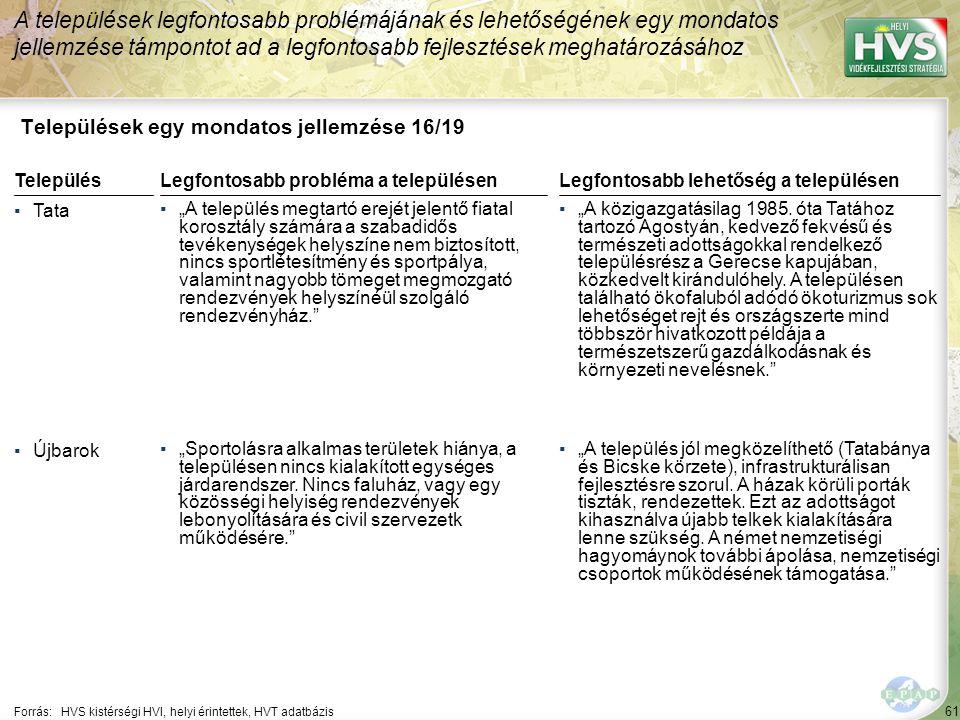 61 Települések egy mondatos jellemzése 16/19 A települések legfontosabb problémájának és lehetőségének egy mondatos jellemzése támpontot ad a legfonto