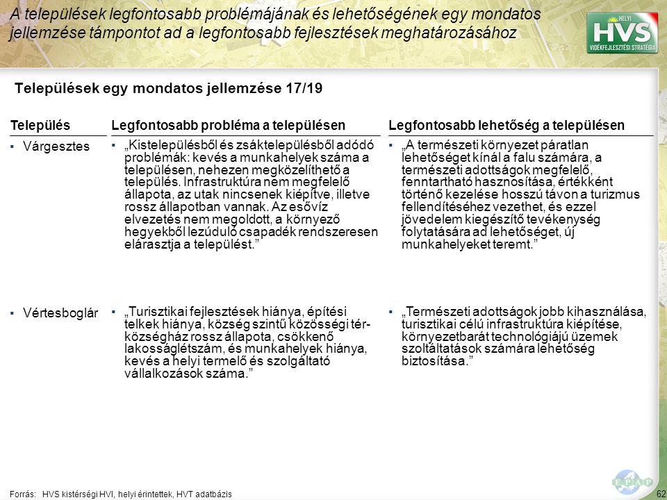 62 Települések egy mondatos jellemzése 17/19 A települések legfontosabb problémájának és lehetőségének egy mondatos jellemzése támpontot ad a legfonto
