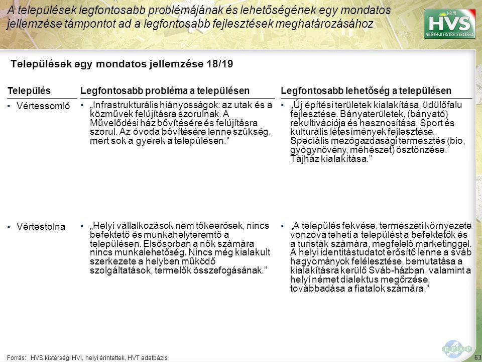 63 Települések egy mondatos jellemzése 18/19 A települések legfontosabb problémájának és lehetőségének egy mondatos jellemzése támpontot ad a legfonto