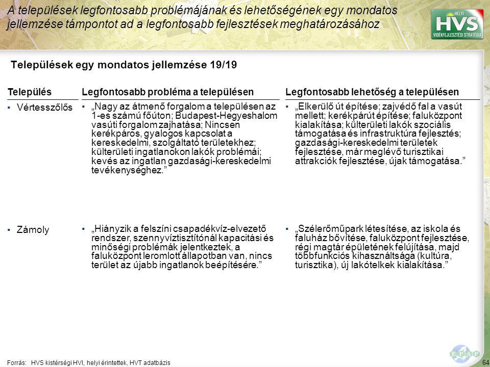 64 Települések egy mondatos jellemzése 19/19 A települések legfontosabb problémájának és lehetőségének egy mondatos jellemzése támpontot ad a legfonto